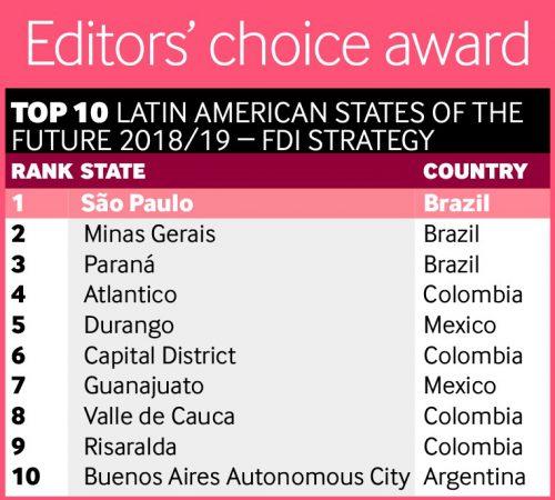 El Valle del Cauca, una de las diez regiones de América Latina con mejor estrategia de atracción de inversión, Invest Pacific